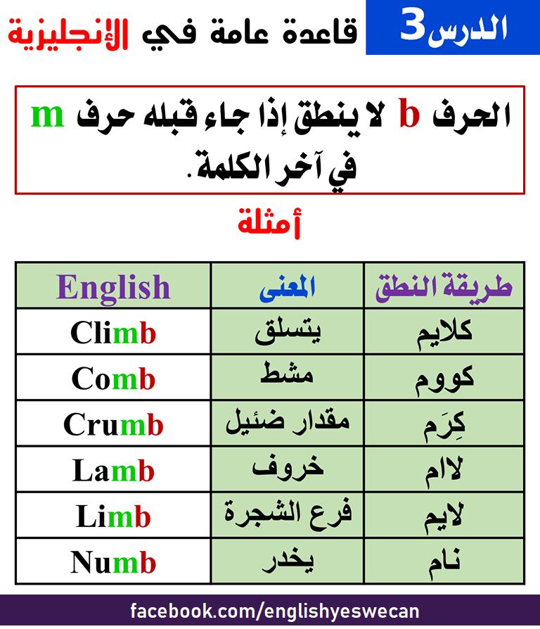 الدرس 3 - قاعدة عامة في الإنجليزية الحرف b لا ينطق إذا جاء قبله حرف m في أخر الكلمة